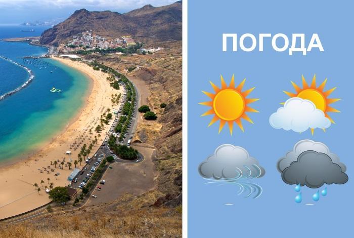 Погода на Тенерифе